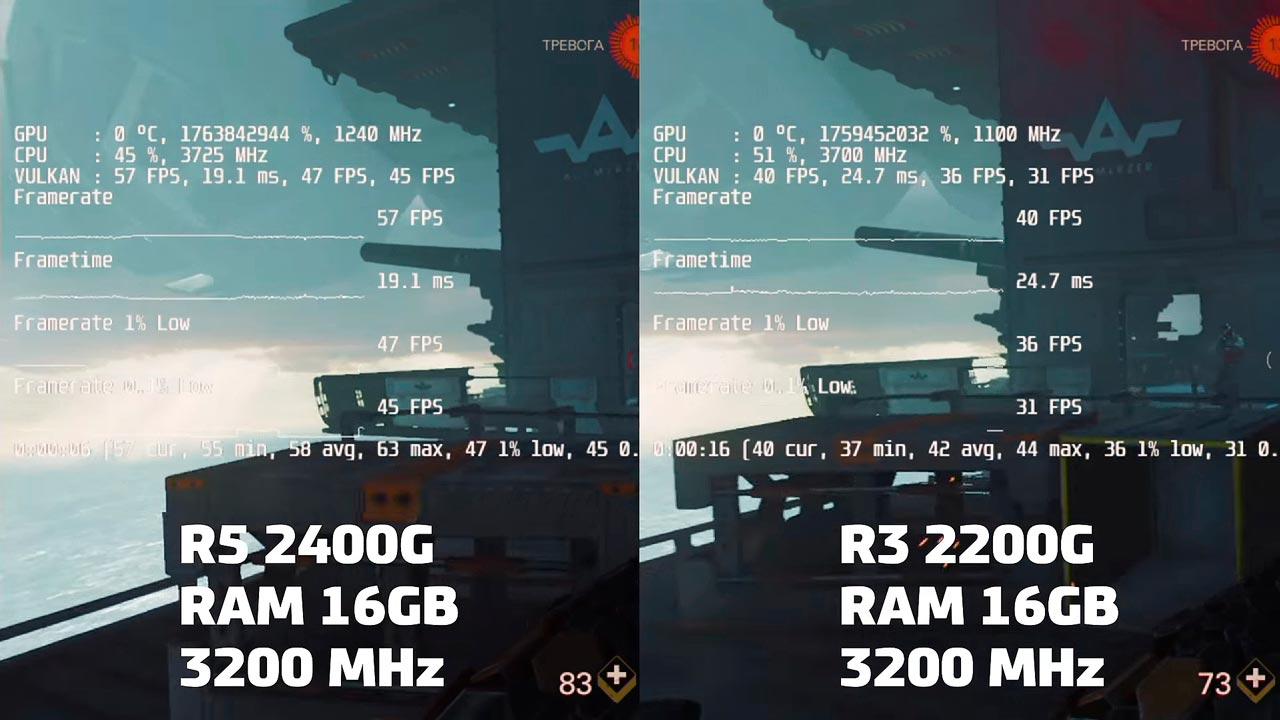 Тест APU AMD Ryzen 2400G