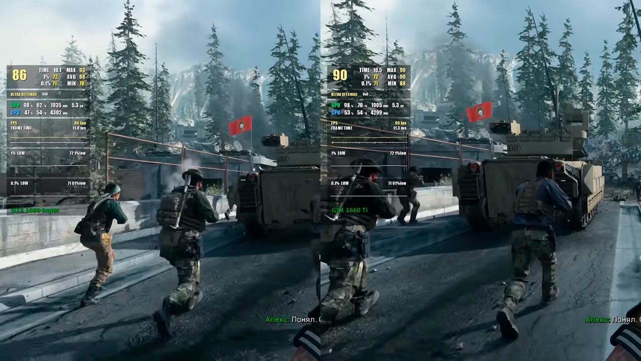Тест GTX 1660super в игре Call of Duty4 Modern Warfare