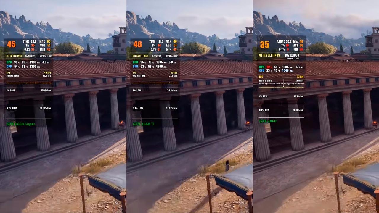 Тест GTX 1660 Super в Creed-Odyssey