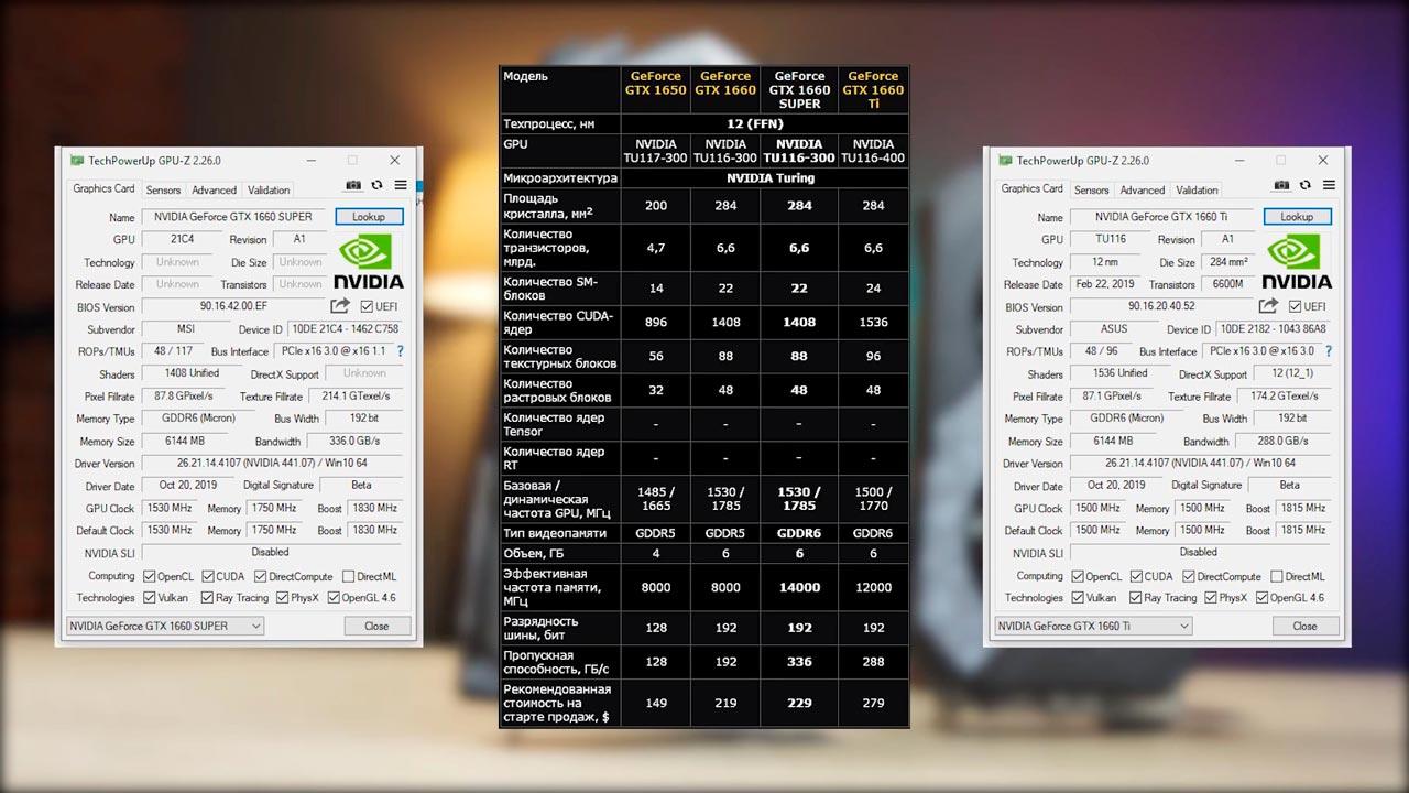 GTX 1660 Super сравнение