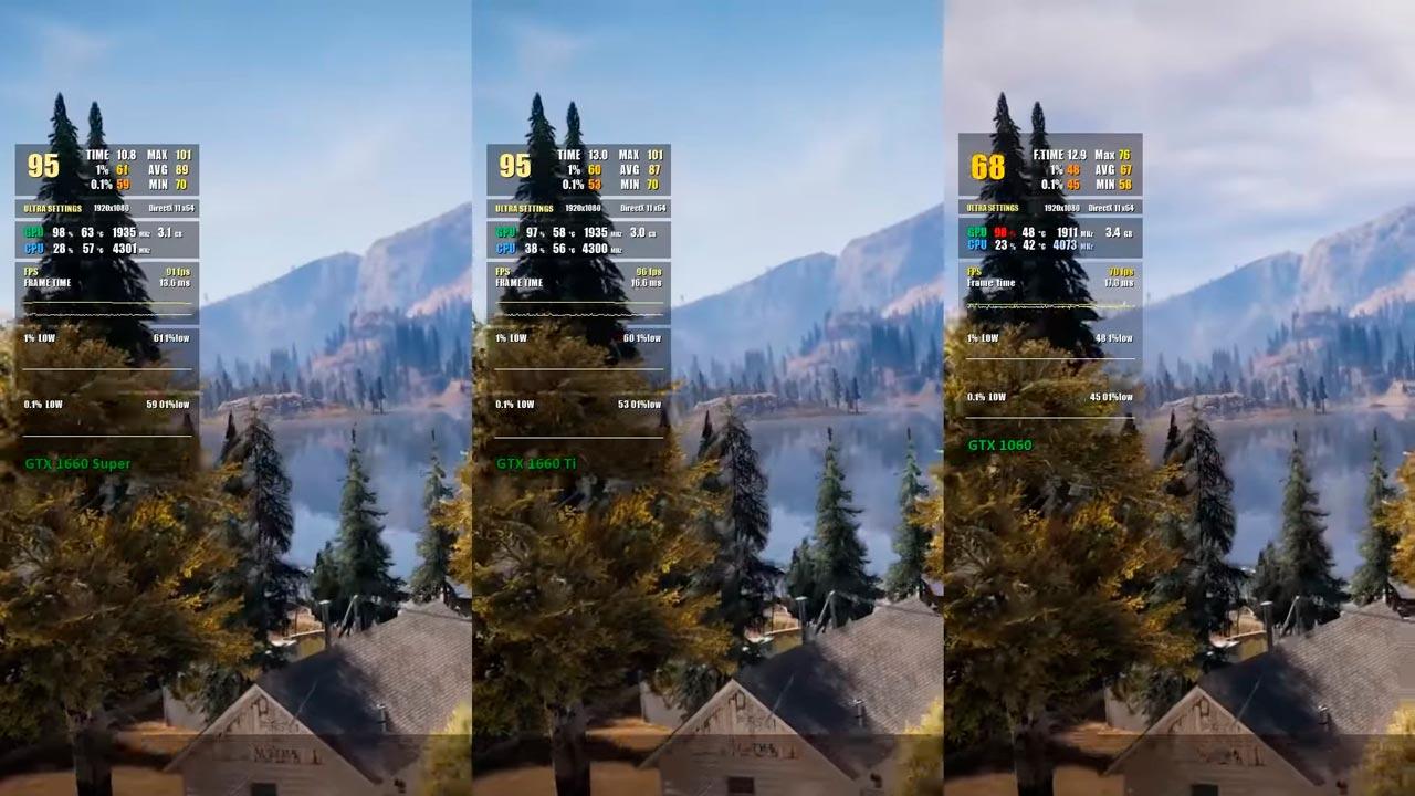 Тест GTX 1660 Super в игре Far Cry 5