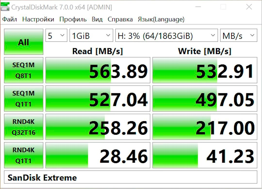 SSD-SanDisk-Extreme-Portable test