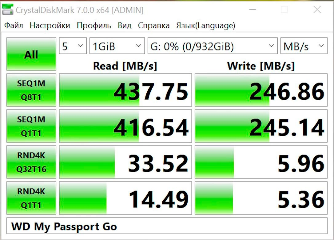 Western Digital My Passport test